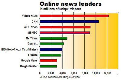 Online_newsleaders2
